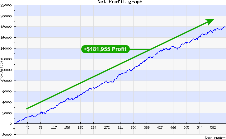 net_progit_graph